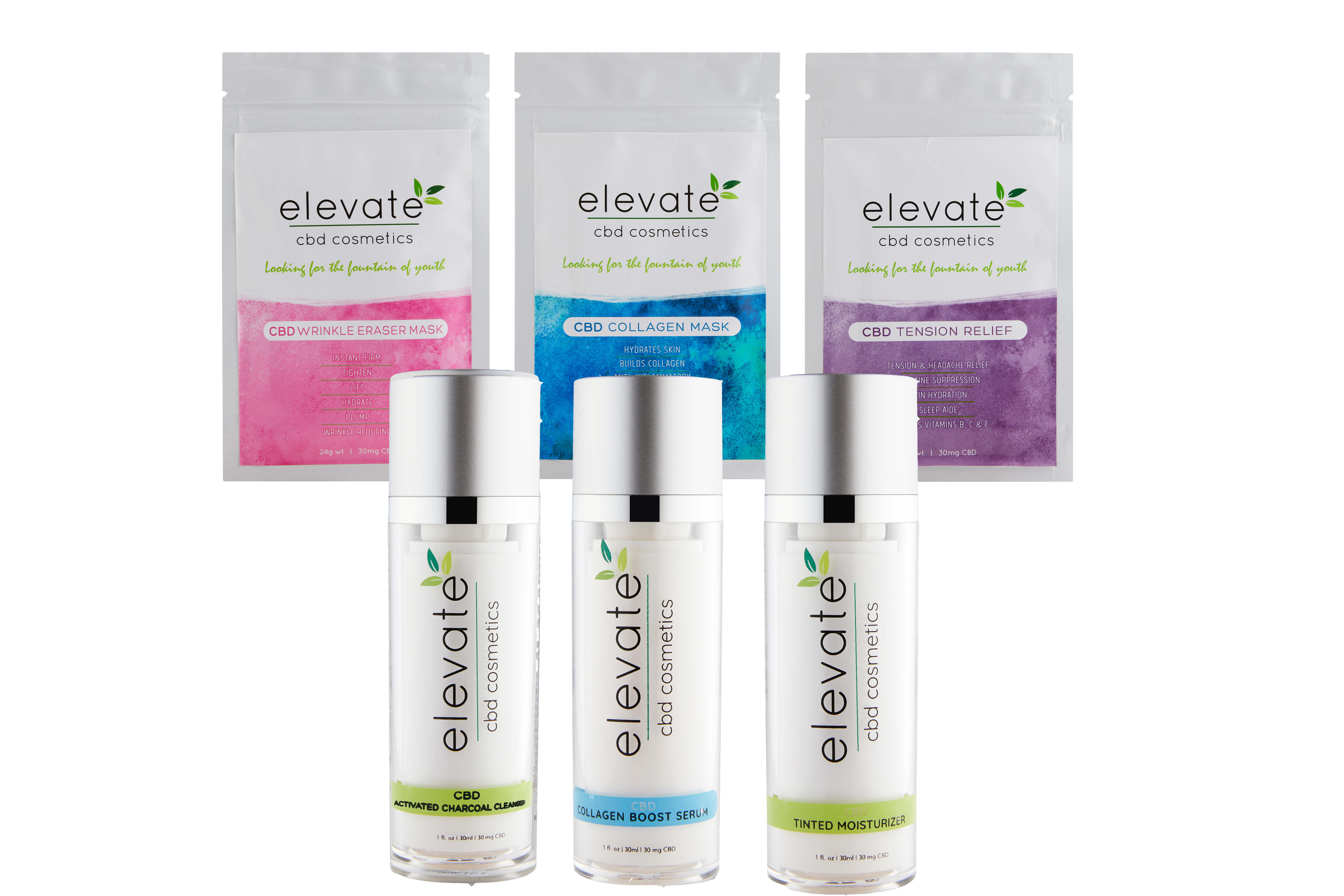 Elevate Skin Care Collection (in pouch) $134 vs $160 (save $26)
