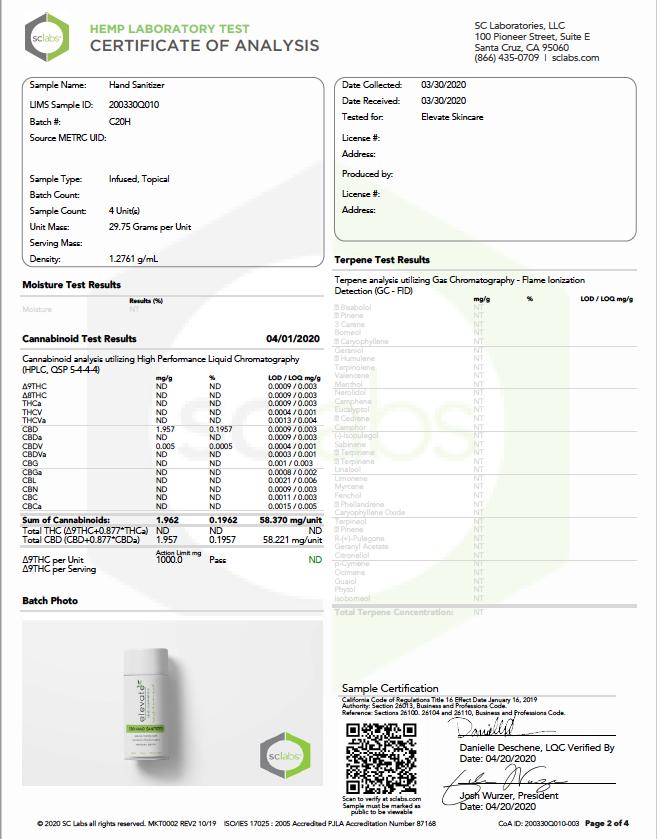 CBD Hand Sanitizer (50mg CBD)